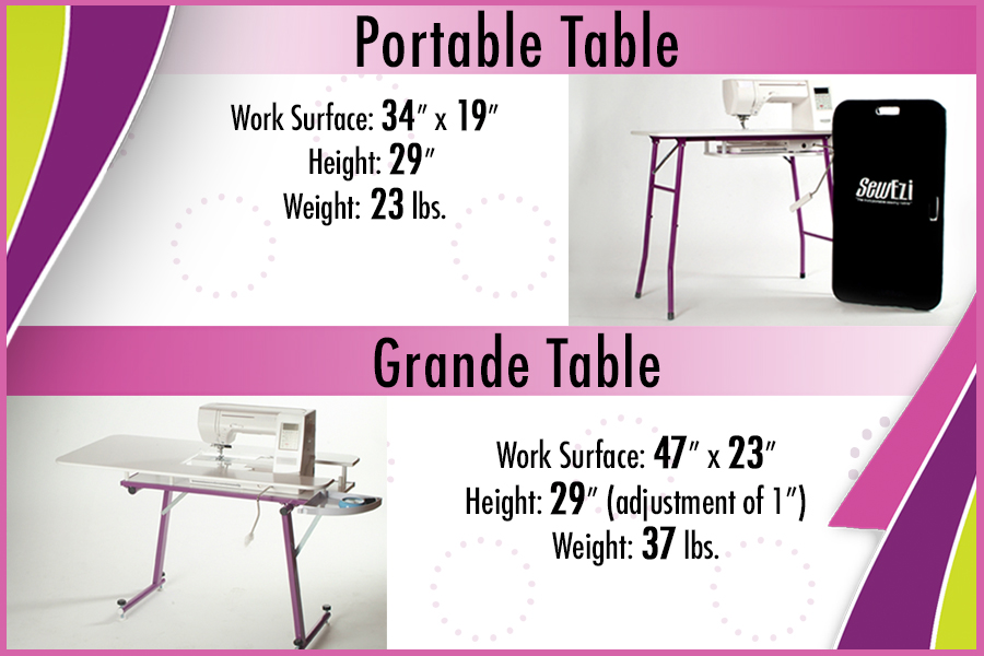 SewEzi USA Unique Portable Sewing Machine Table On Wheels